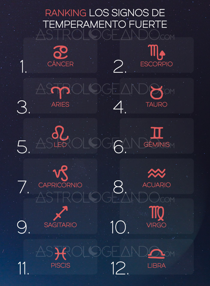Ranking: Los signos de temperamento fuerte